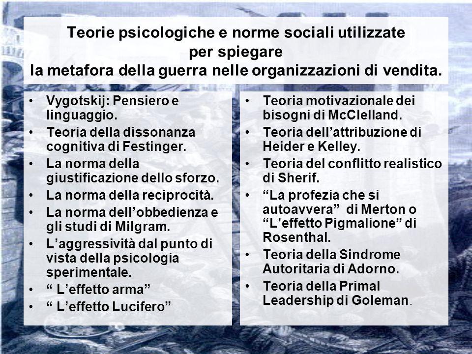 Teorie psicologiche e norme sociali utilizzate per spiegare la metafora della guerra nelle organizzazioni di vendita.