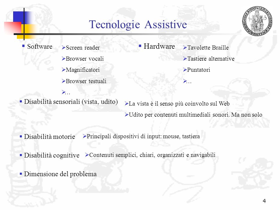 Tecnologie Assistive Software Hardware