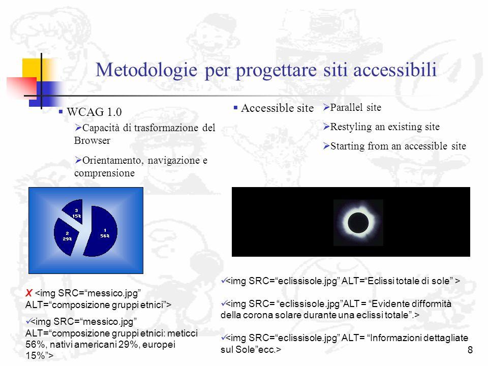 Metodologie per progettare siti accessibili