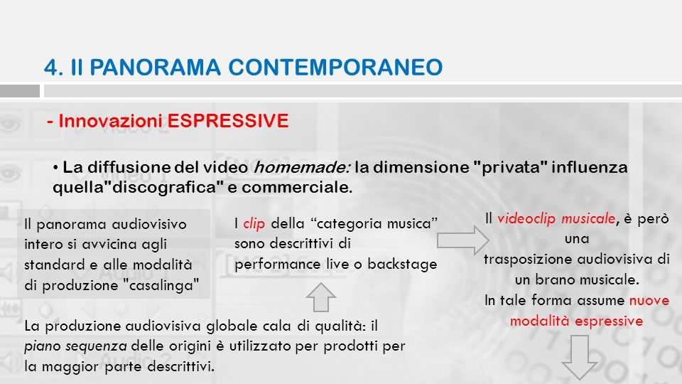 4. Il PANORAMA CONTEMPORANEO
