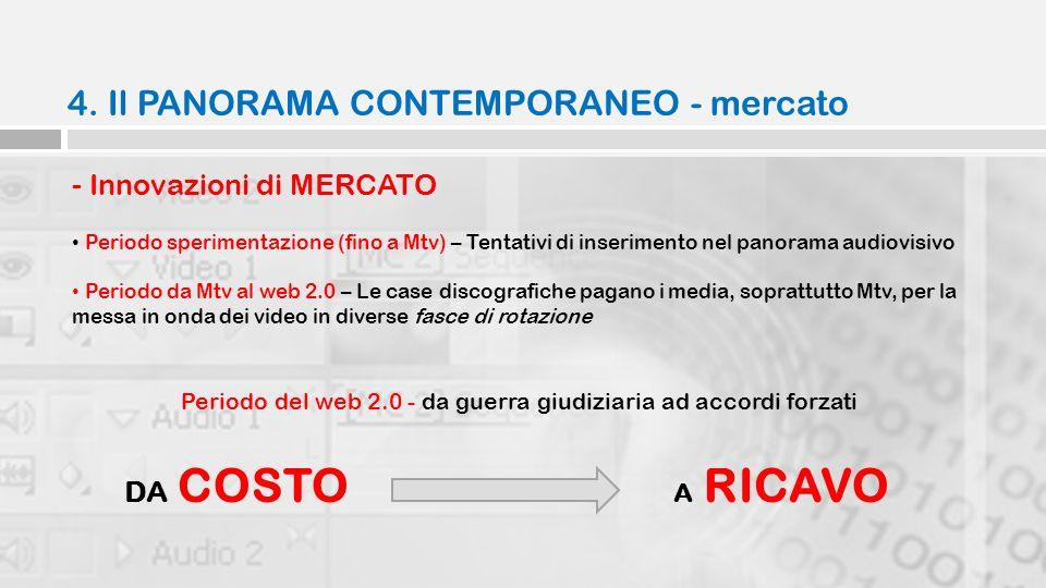 4. Il PANORAMA CONTEMPORANEO - mercato