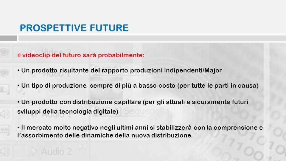 PROSPETTIVE FUTURE il videoclip del futuro sarà probabilmente: