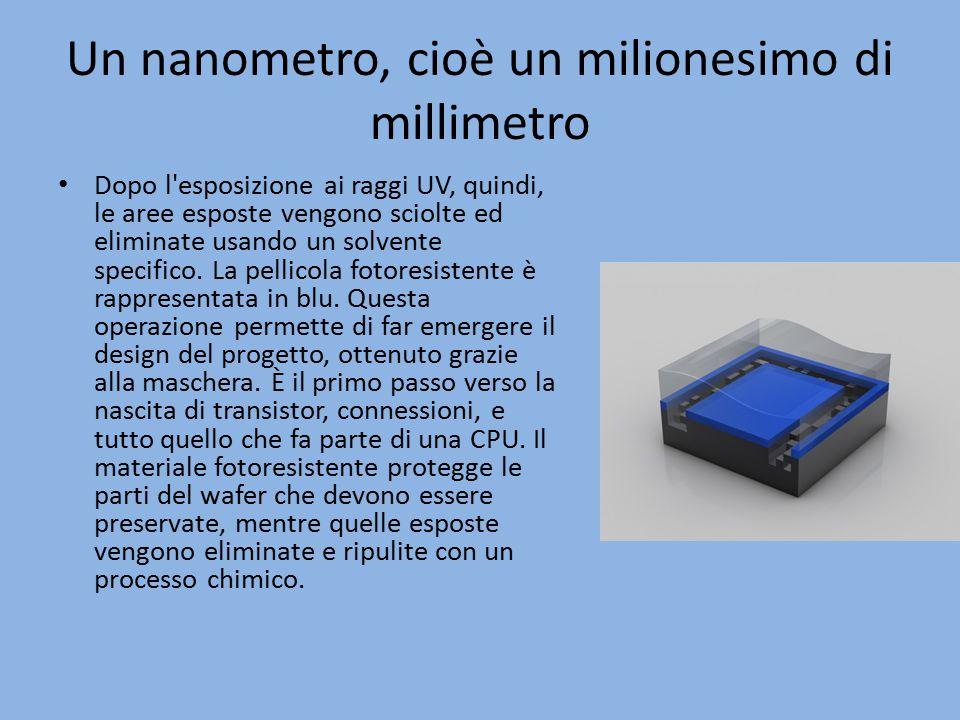 Un nanometro, cioè un milionesimo di millimetro
