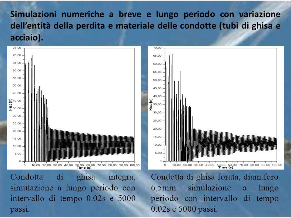 Simulazioni numeriche a breve e lungo periodo con variazione dell'entità della perdita e materiale delle condotte (tubi di ghisa e acciaio).