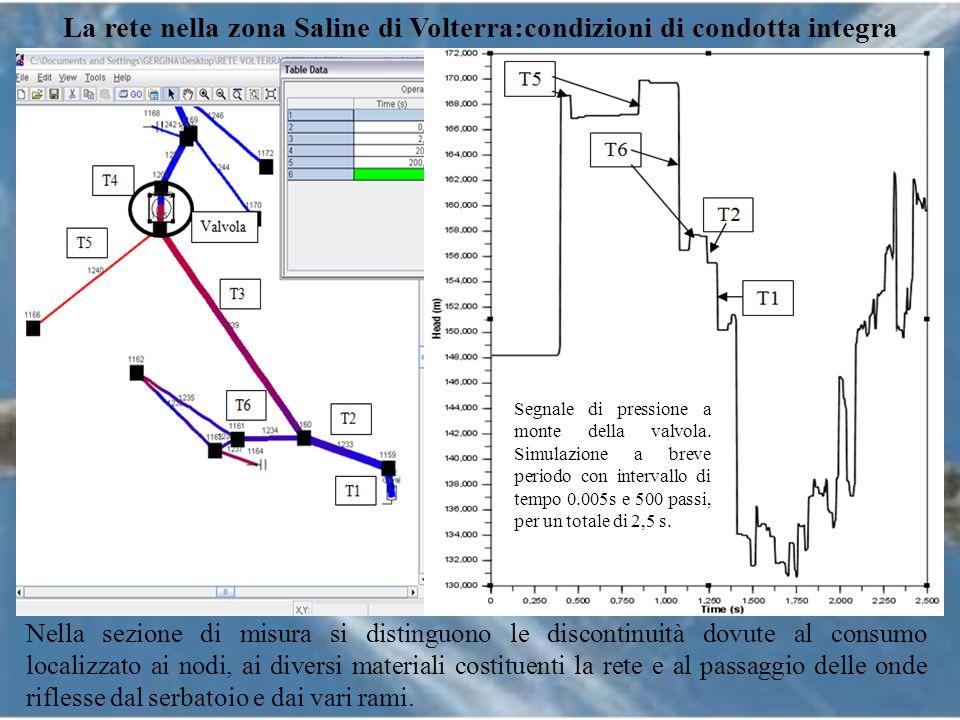 La rete nella zona Saline di Volterra:condizioni di condotta integra