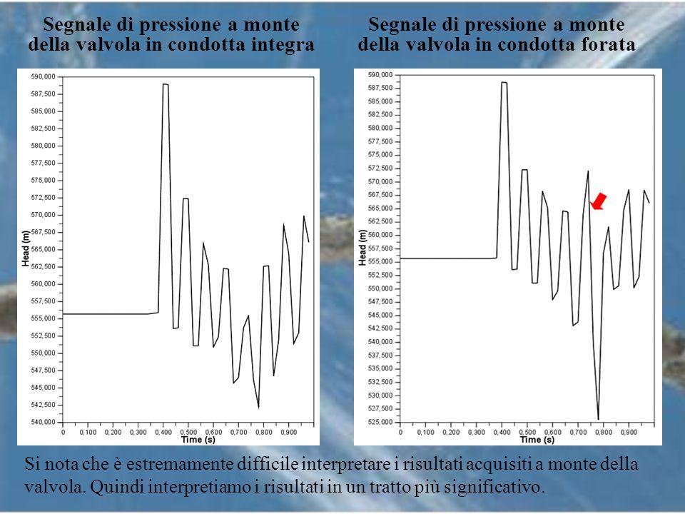 Segnale di pressione a monte Segnale di pressione a monte