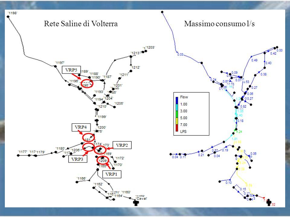 Rete Saline di Volterra