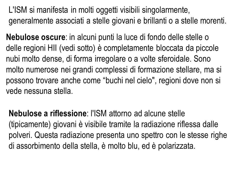 L ISM si manifesta in molti oggetti visibili singolarmente, generalmente associati a stelle giovani e brillanti o a stelle morenti.