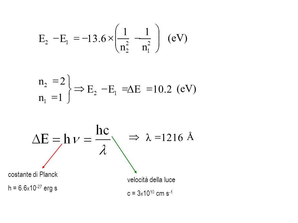 1216 λ (eV) 10.2 ΔE E 1 n 2 13.6              Å