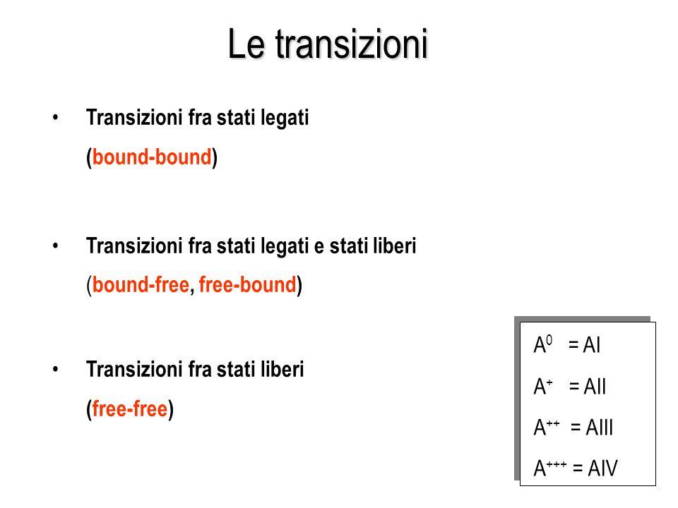 Le transizioni Transizioni fra stati legati (bound-bound)