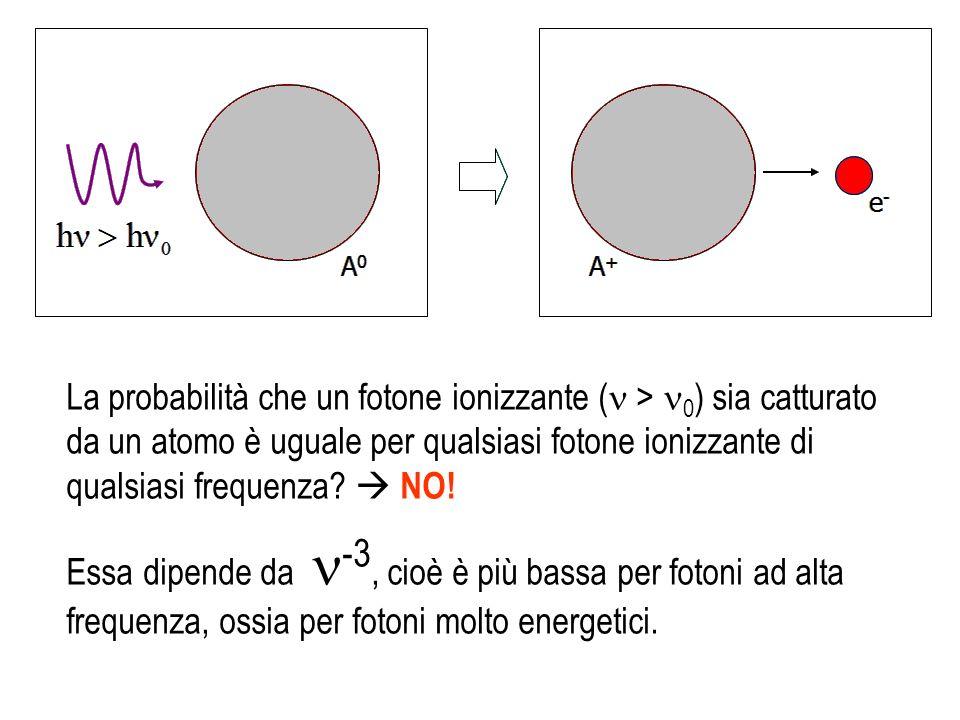 La probabilità che un fotone ionizzante ( > 0) sia catturato da un atomo è uguale per qualsiasi fotone ionizzante di qualsiasi frequenza  NO!