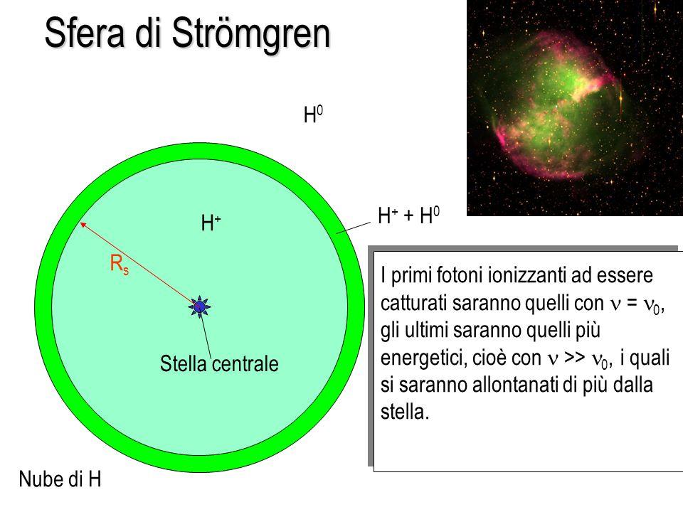 Sfera di Strömgren H0 H+ + H0 H+ Rs