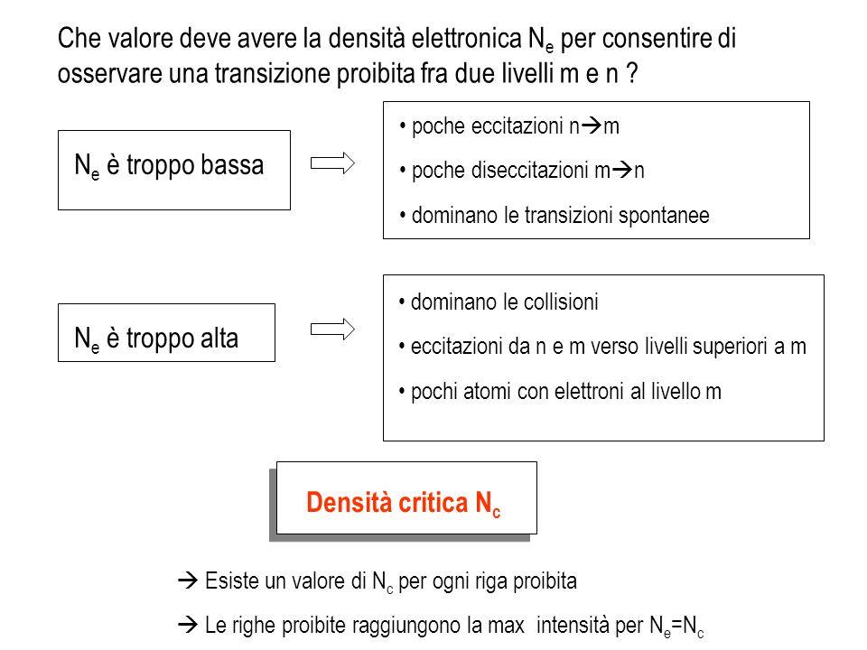 Che valore deve avere la densità elettronica Ne per consentire di osservare una transizione proibita fra due livelli m e n