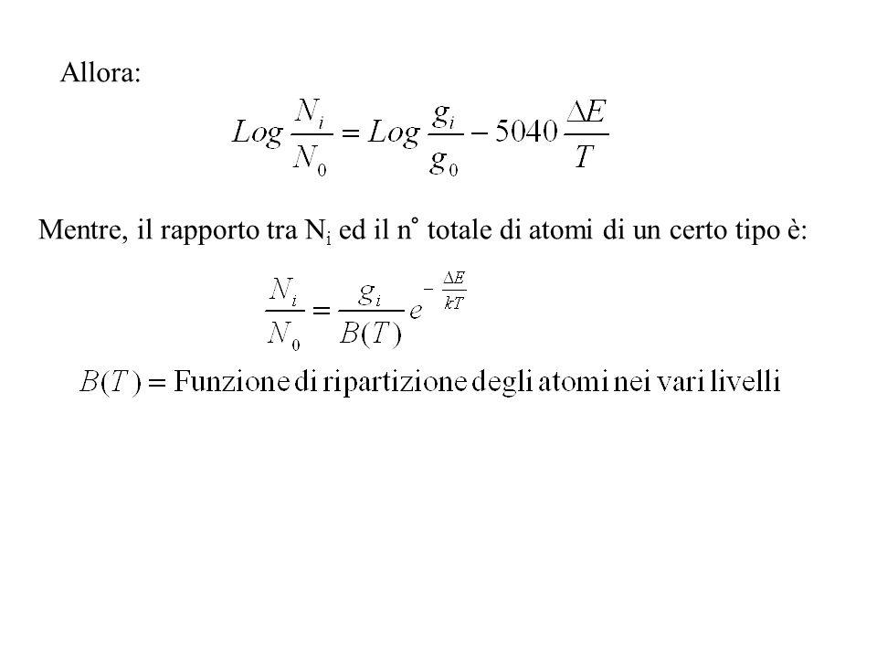 Allora: Mentre, il rapporto tra Ni ed il n° totale di atomi di un certo tipo è: