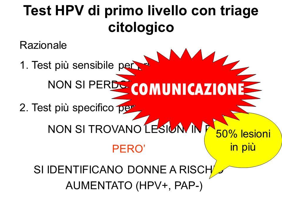 Test HPV di primo livello con triage citologico