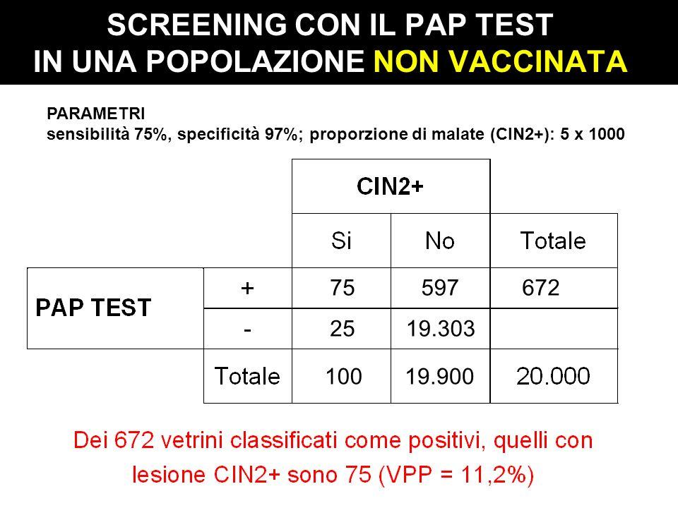 SCREENING CON IL PAP TEST IN UNA POPOLAZIONE NON VACCINATA