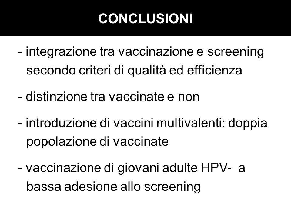 CONCLUSIONI integrazione tra vaccinazione e screening secondo criteri di qualità ed efficienza. distinzione tra vaccinate e non.
