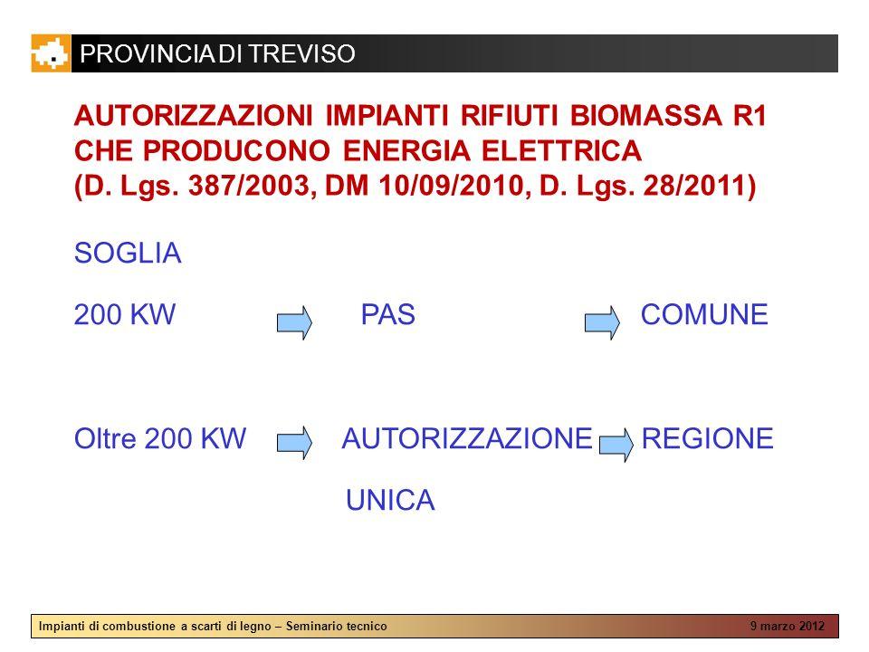 AUTORIZZAZIONI IMPIANTI RIFIUTI BIOMASSA R1 CHE PRODUCONO ENERGIA ELETTRICA