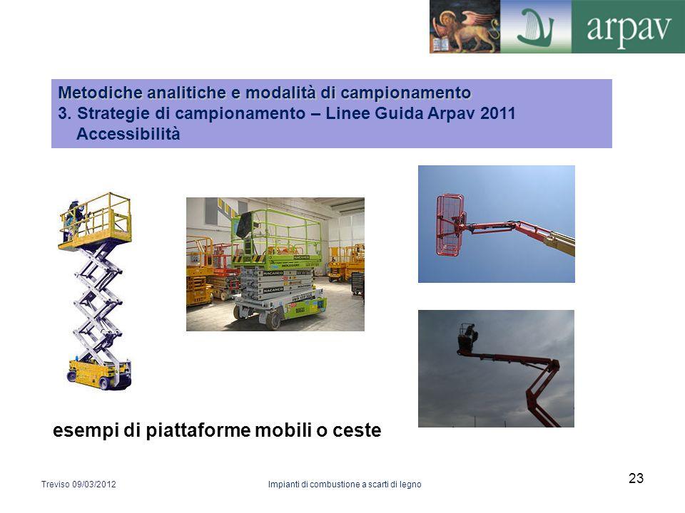 esempi di piattaforme mobili o ceste