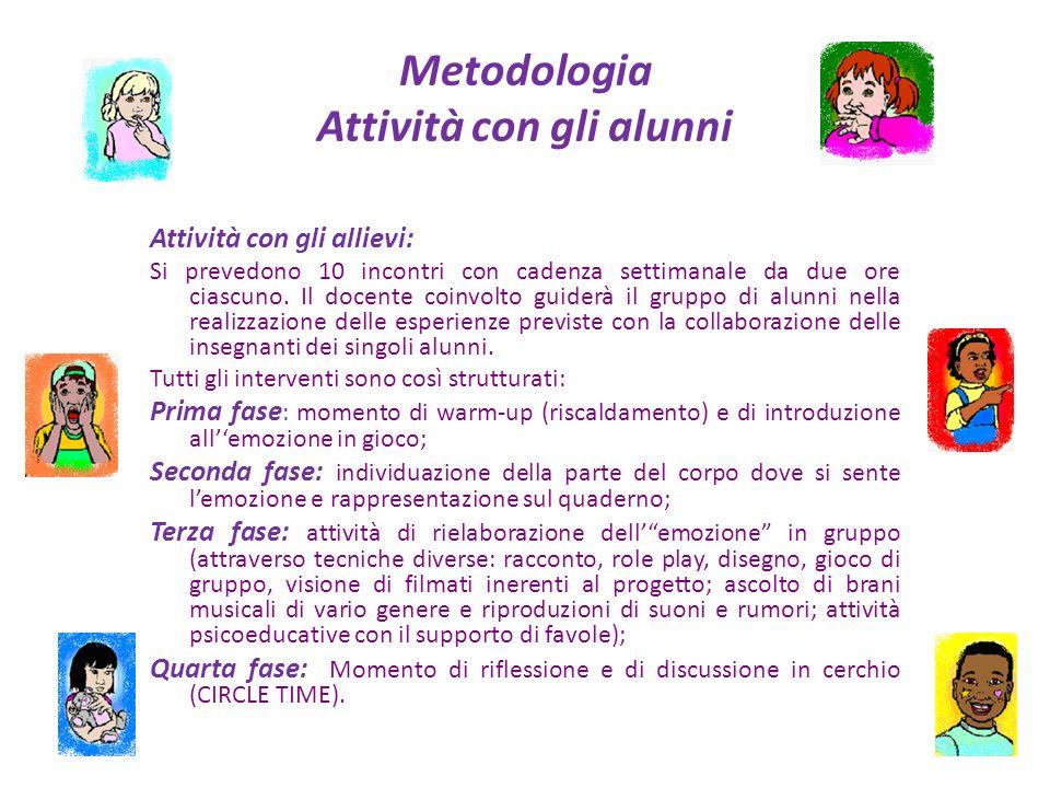 Metodologia Attività con gli alunni