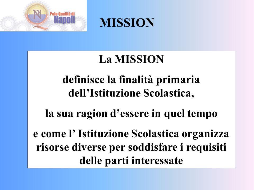 MISSION La MISSION. definisce la finalità primaria dell'Istituzione Scolastica, la sua ragion d'essere in quel tempo.