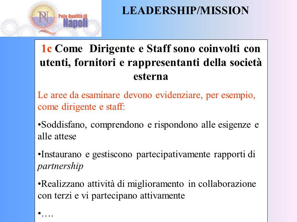 LEADERSHIP/MISSION 1c Come Dirigente e Staff sono coinvolti con utenti, fornitori e rappresentanti della società esterna.