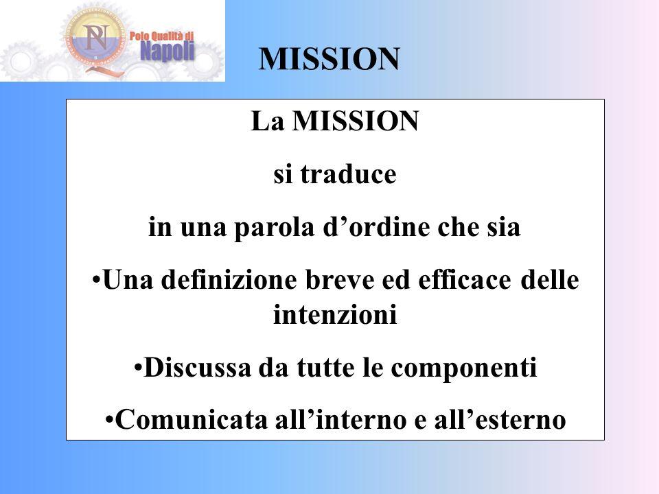 MISSION La MISSION si traduce in una parola d'ordine che sia