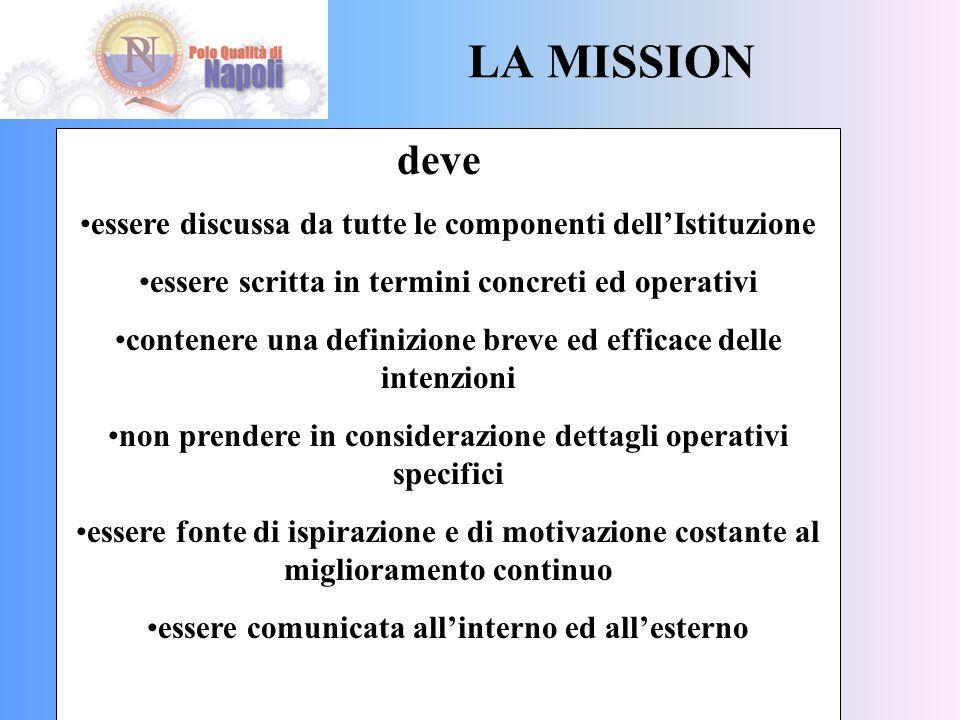 LA MISSION deve. essere discussa da tutte le componenti dell'Istituzione. essere scritta in termini concreti ed operativi.