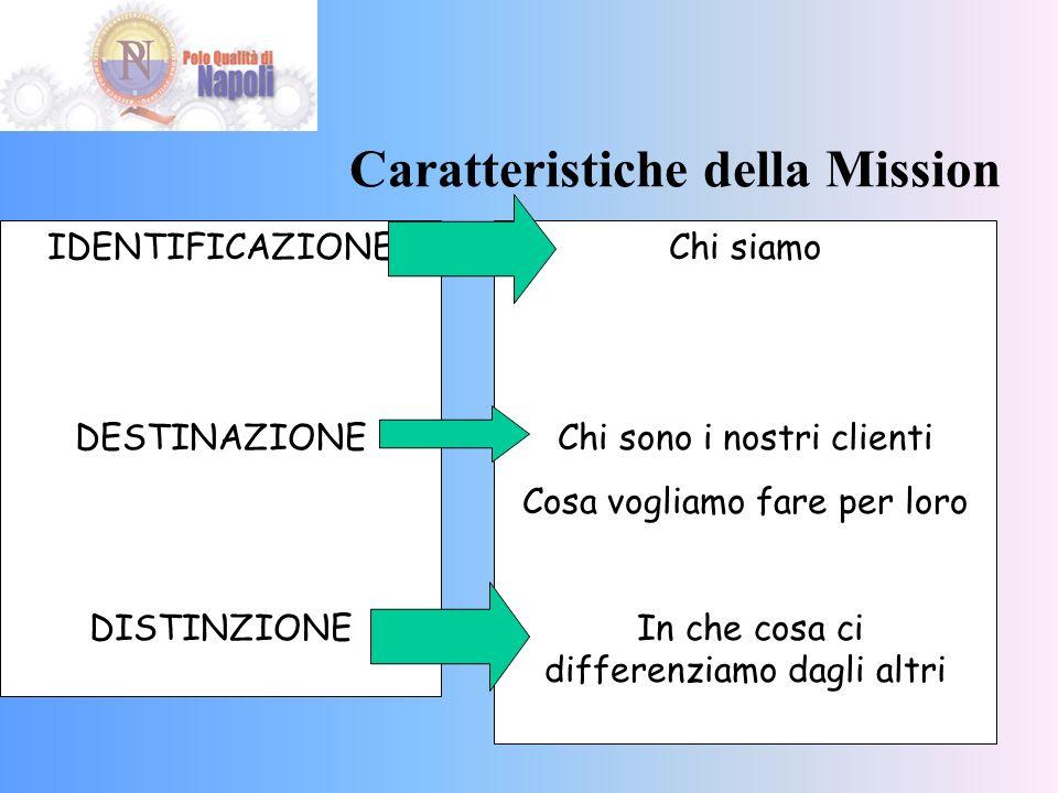Caratteristiche della Mission