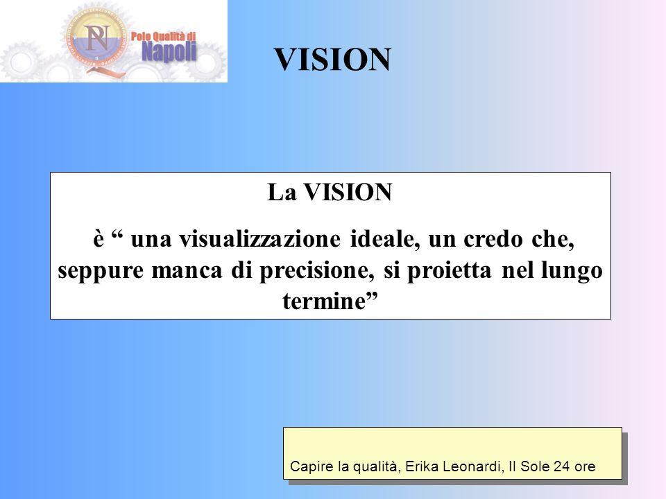 VISION La VISION. è una visualizzazione ideale, un credo che, seppure manca di precisione, si proietta nel lungo termine