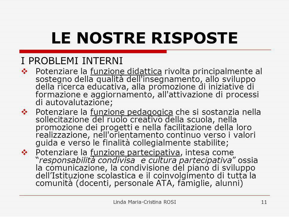 Linda Maria-Cristina ROSI