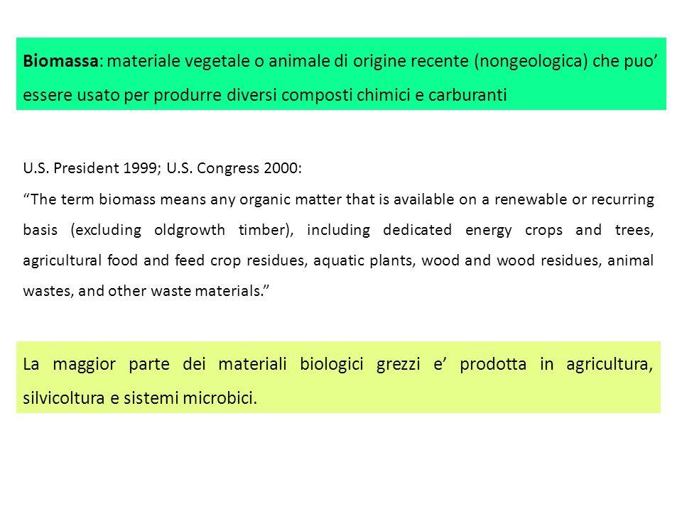 Biomassa: materiale vegetale o animale di origine recente (nongeologica) che puo' essere usato per produrre diversi composti chimici e carburanti
