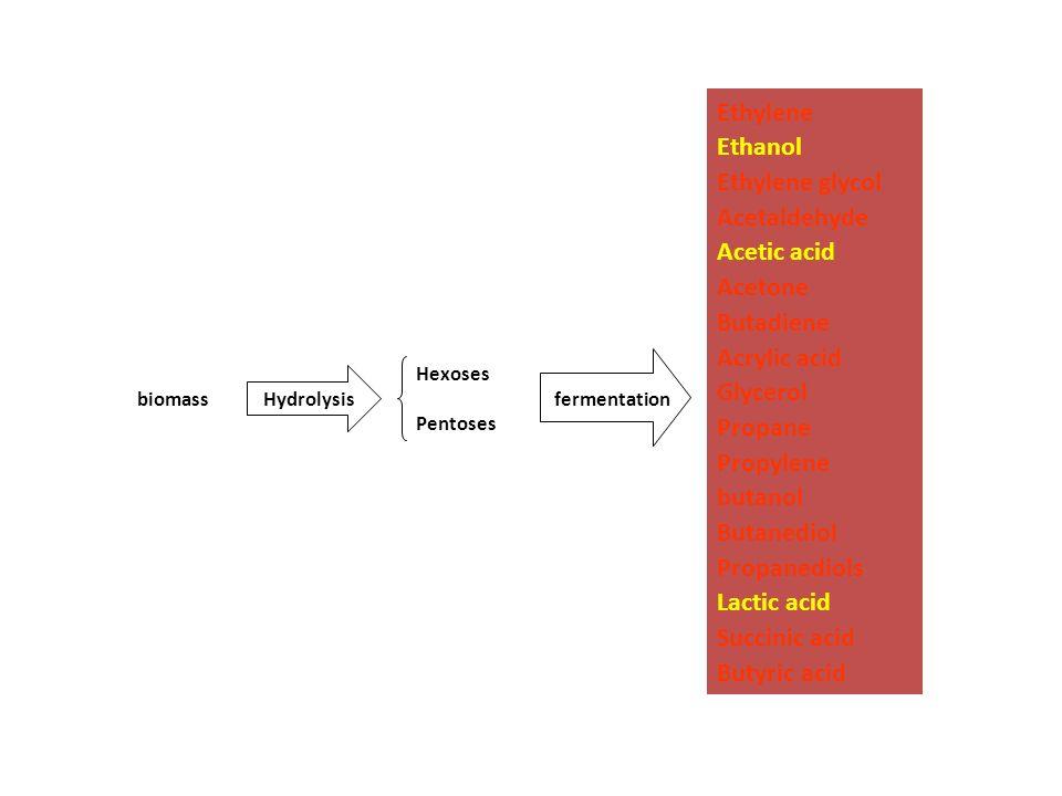 Ethylene Ethanol Ethylene glycol Acetaldehyde Acetic acid Acetone