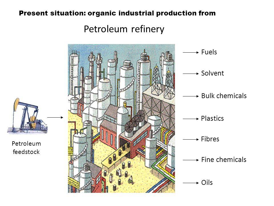 Petroleum refinery Fuels Solvent Bulk chemicals Plastics Fibres