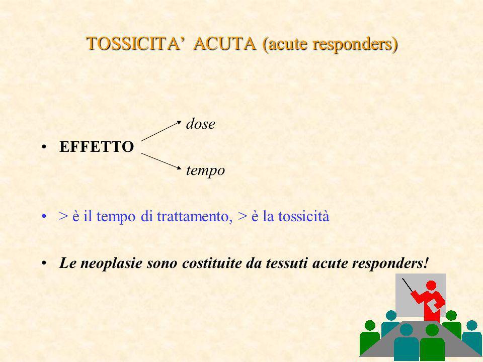 TOSSICITA' ACUTA (acute responders)