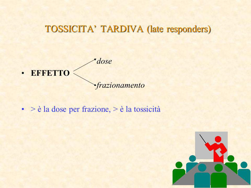 TOSSICITA' TARDIVA (late responders)