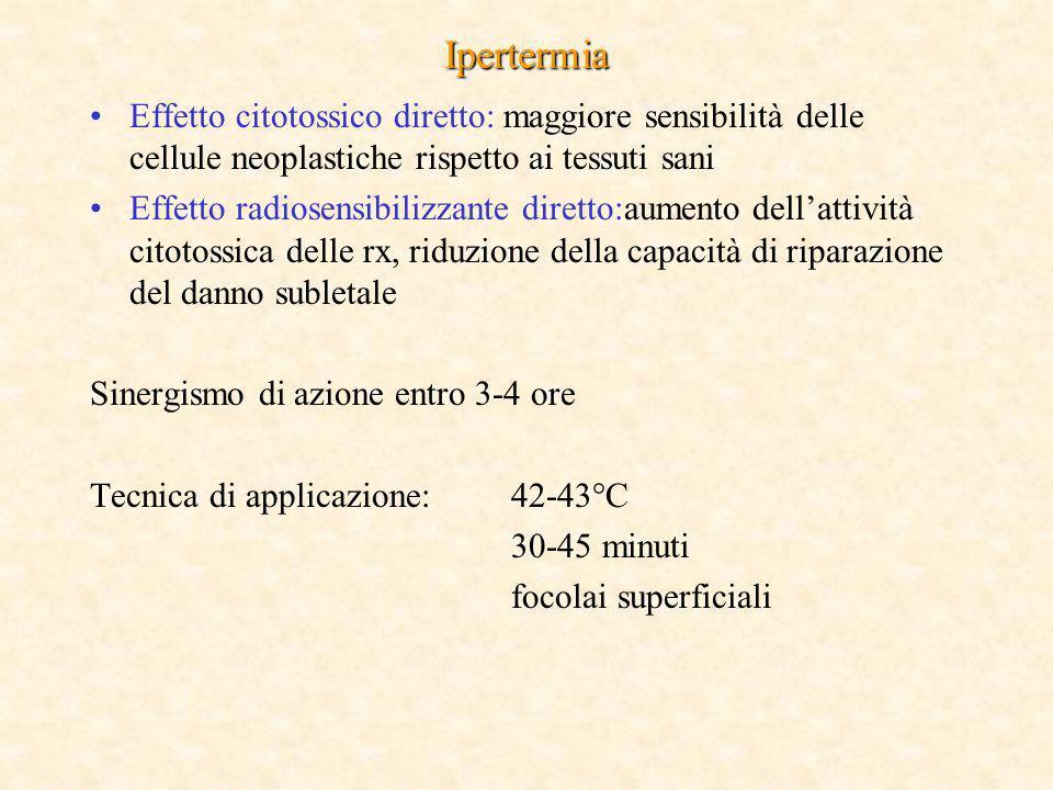 Ipertermia Effetto citotossico diretto: maggiore sensibilità delle cellule neoplastiche rispetto ai tessuti sani.