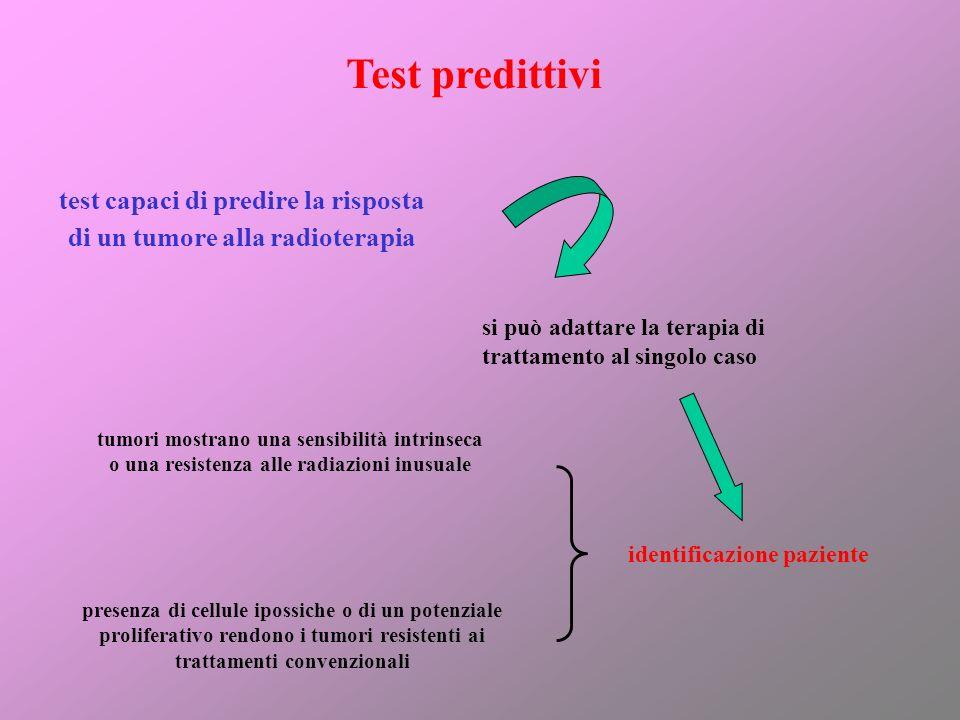 Test predittivi test capaci di predire la risposta