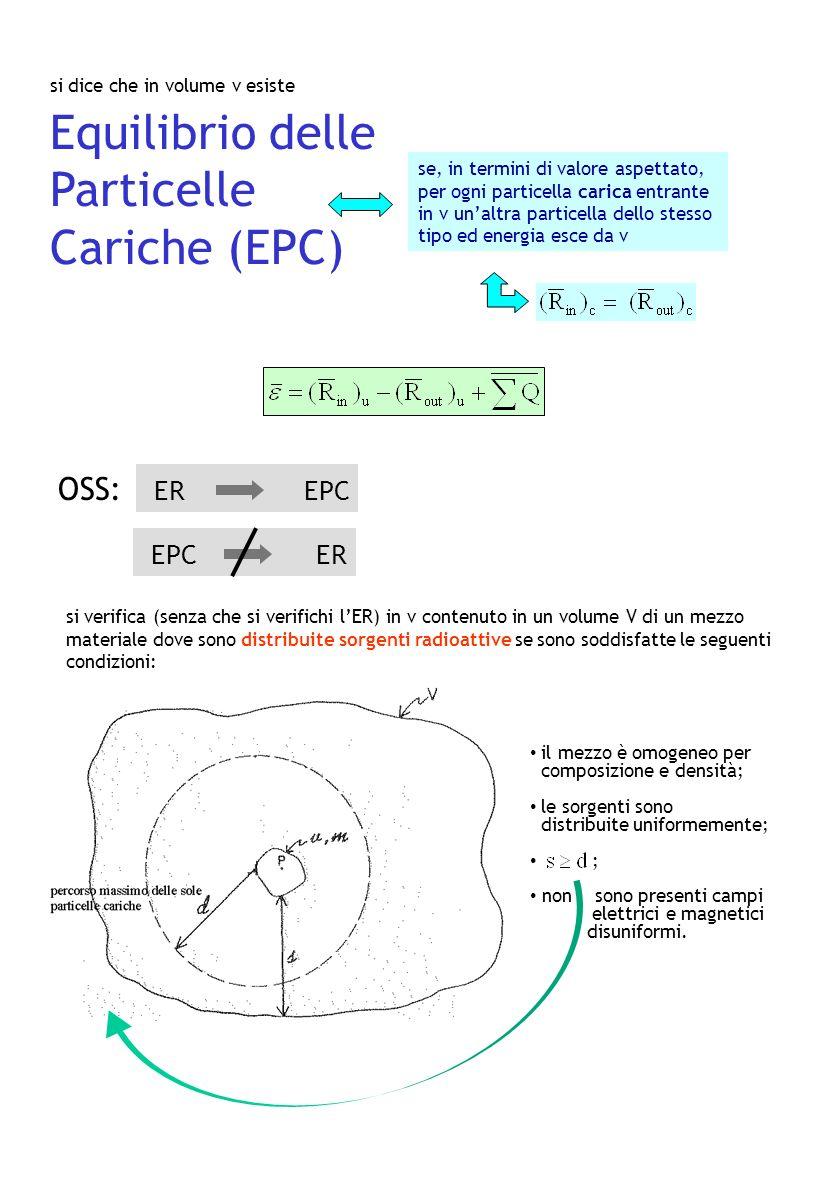 si dice che in volume v esiste Equilibrio delle Particelle Cariche (EPC)