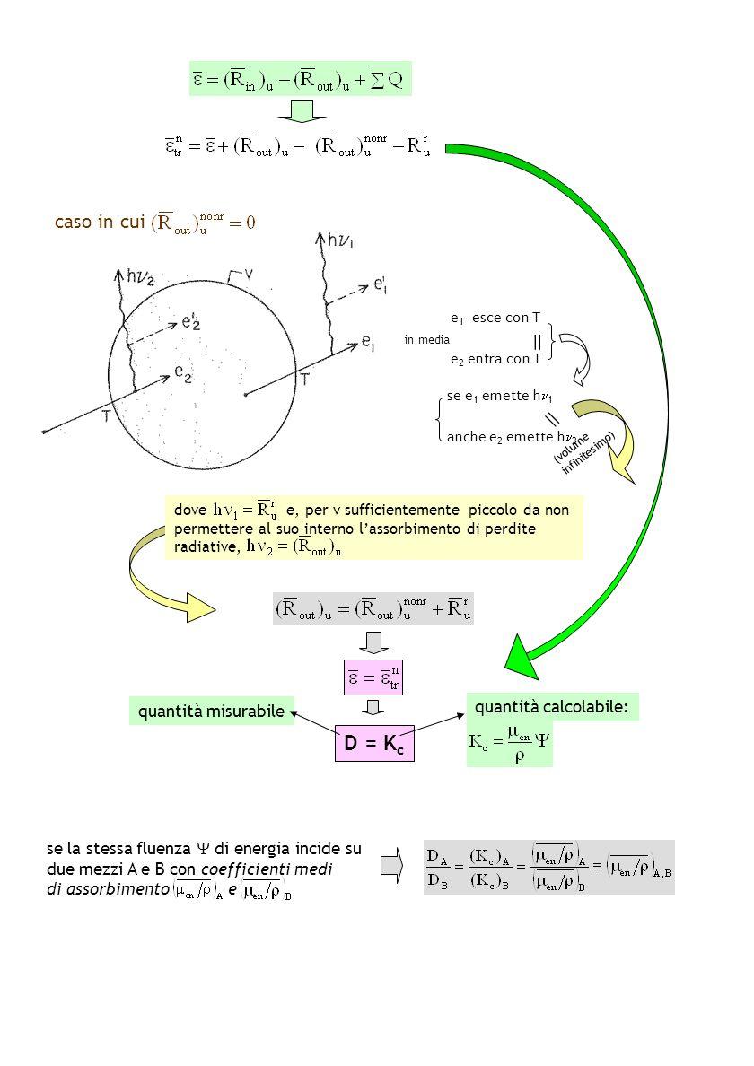 = = D = Kc caso in cui quantità calcolabile: quantità misurabile
