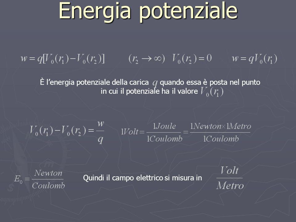 Energia potenziale È l'energia potenziale della carica quando essa è posta nel punto. in cui il potenziale ha il valore.