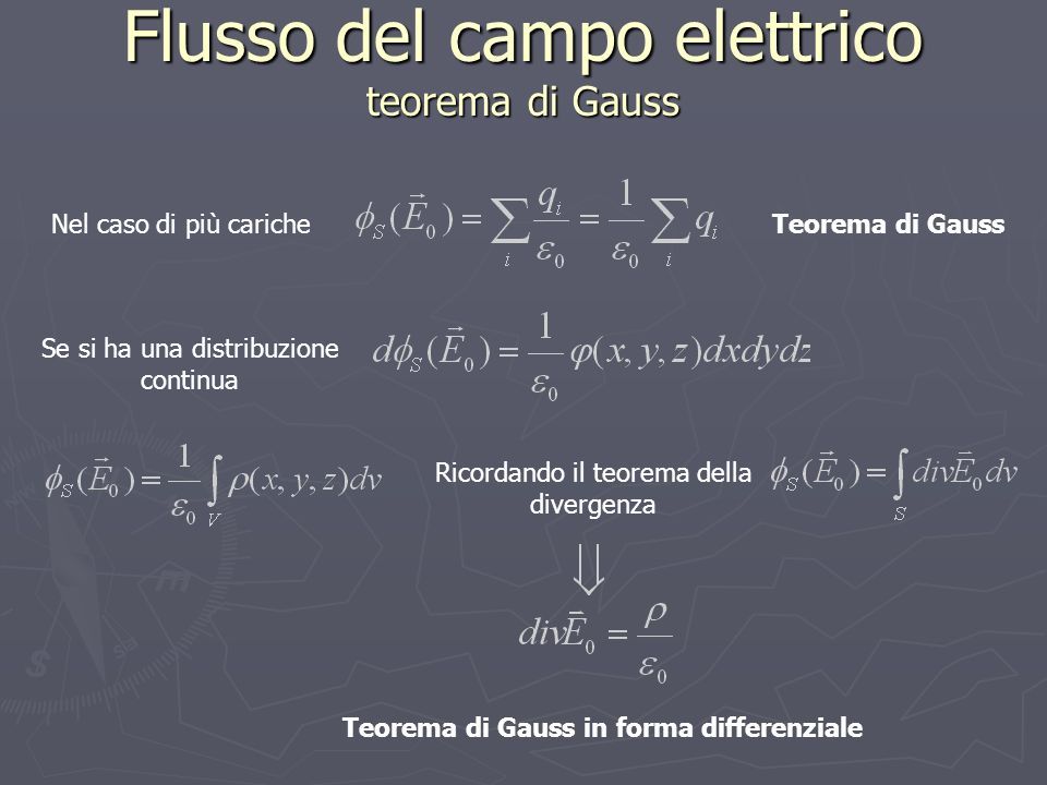 Flusso del campo elettrico teorema di Gauss