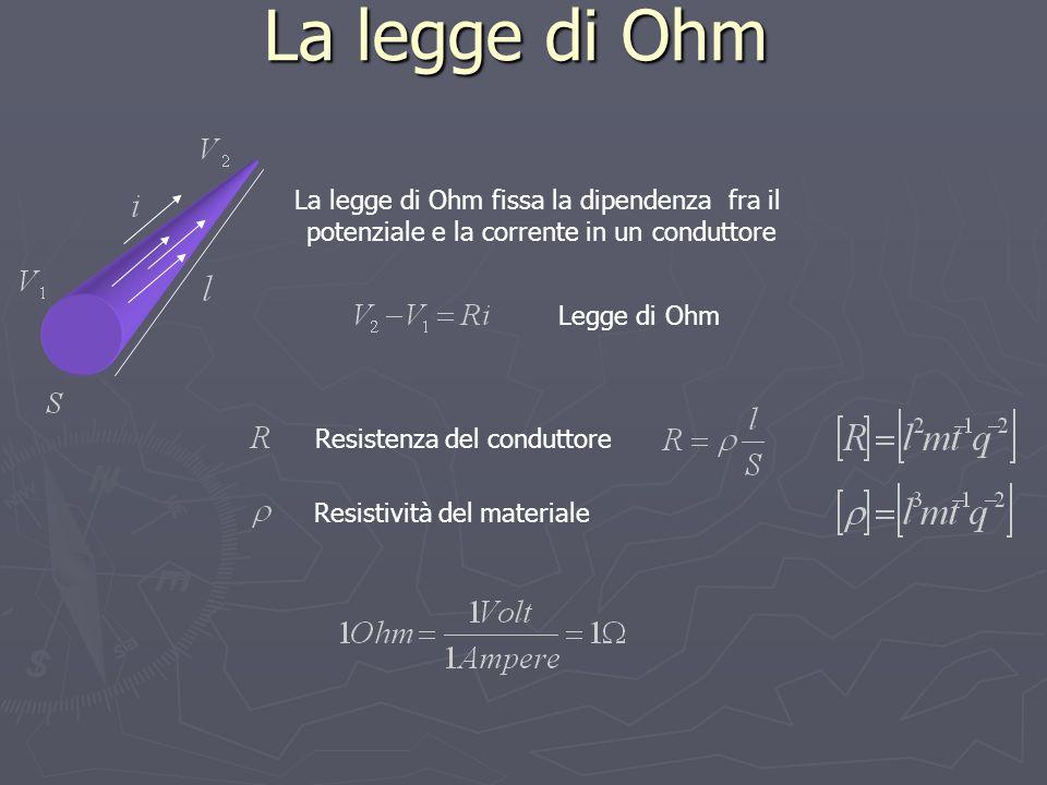 La legge di Ohm La legge di Ohm fissa la dipendenza fra il