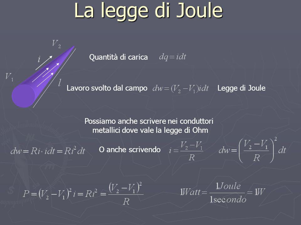 La legge di Joule Quantità di carica Lavoro svolto dal campo