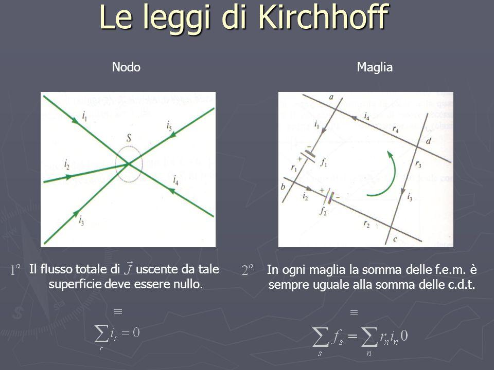 Le leggi di Kirchhoff Nodo Maglia Il flusso totale di uscente da tale