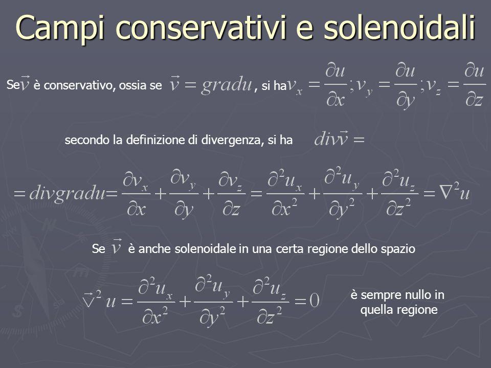 Campi conservativi e solenoidali