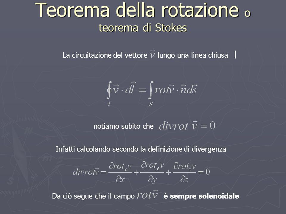 Teorema della rotazione o teorema di Stokes
