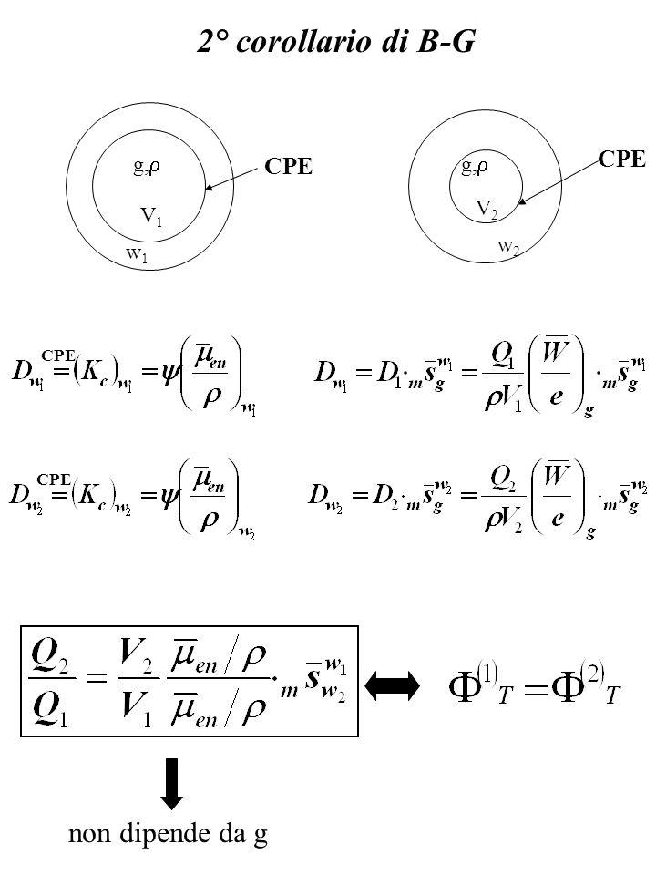 2° corollario di B-G non dipende da g CPE CPE g,r g,r V2 V1 w2 w1 CPE
