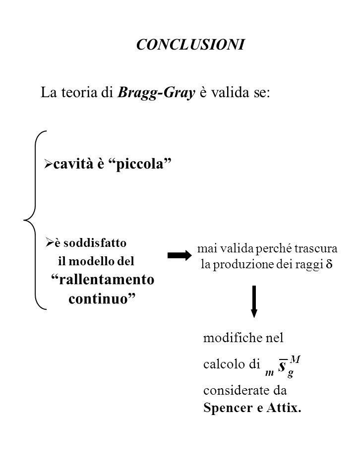 La teoria di Bragg-Gray è valida se: