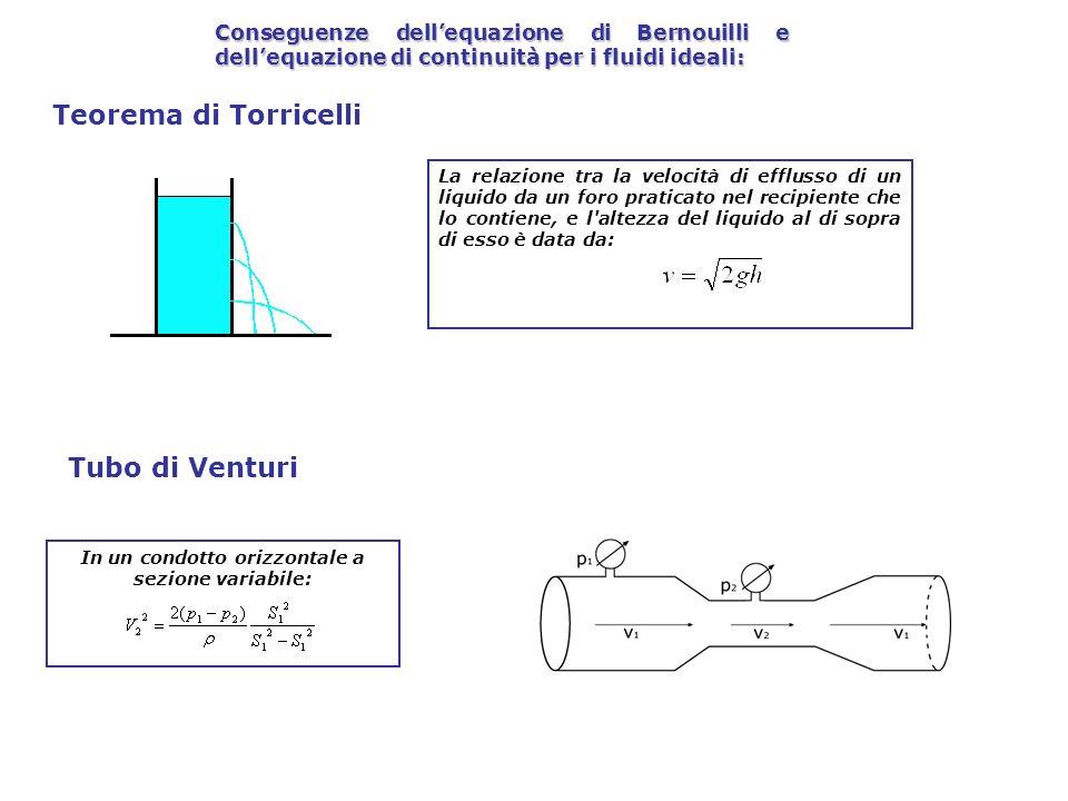 In un condotto orizzontale a sezione variabile: